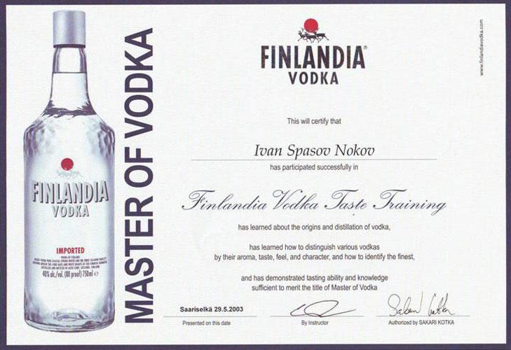 Сертификат Finlandia Vodka